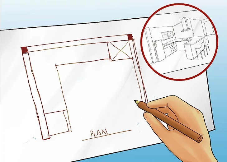 how to measure countertops